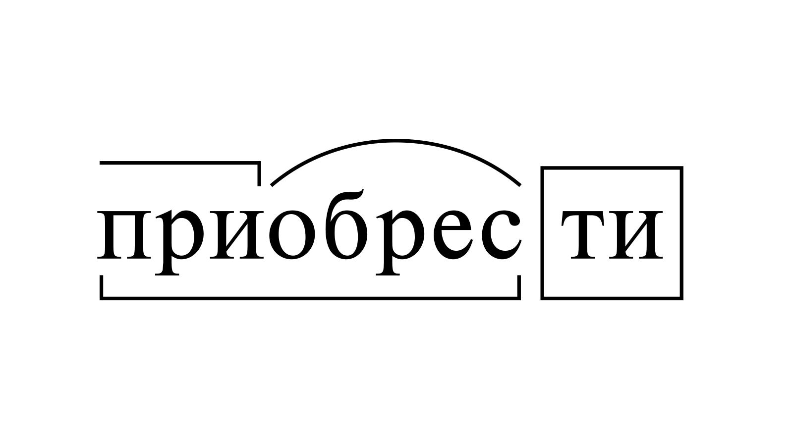 Разбор слова «приобрести» по составу