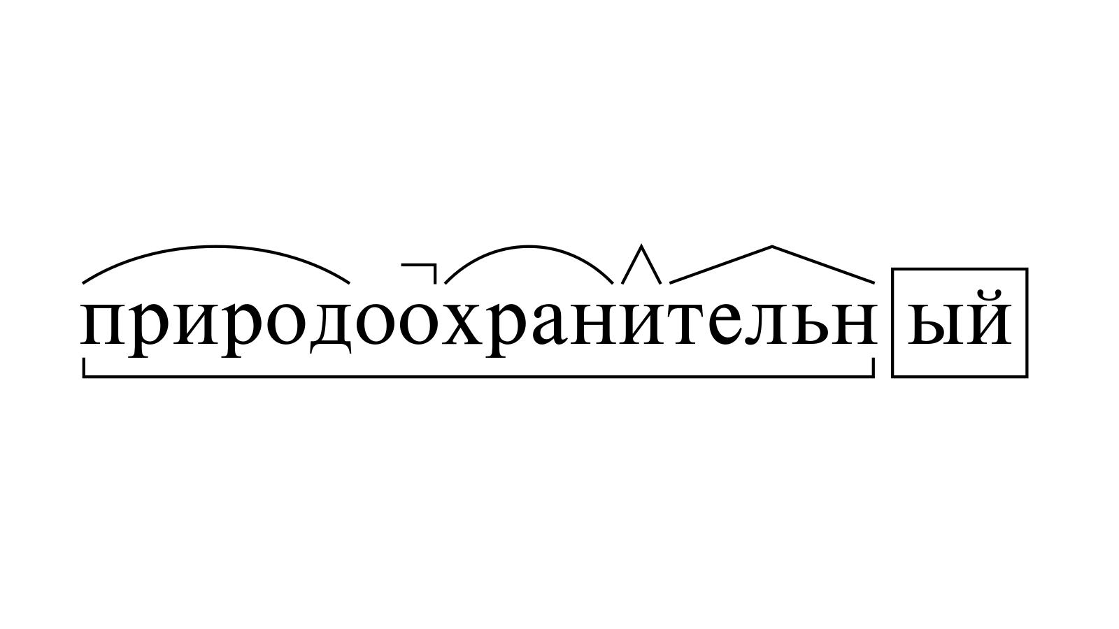 Разбор слова «природоохранительный» по составу