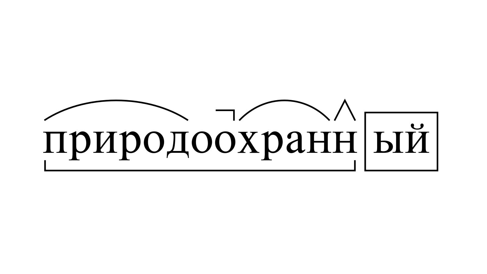 Разбор слова «природоохранный» по составу