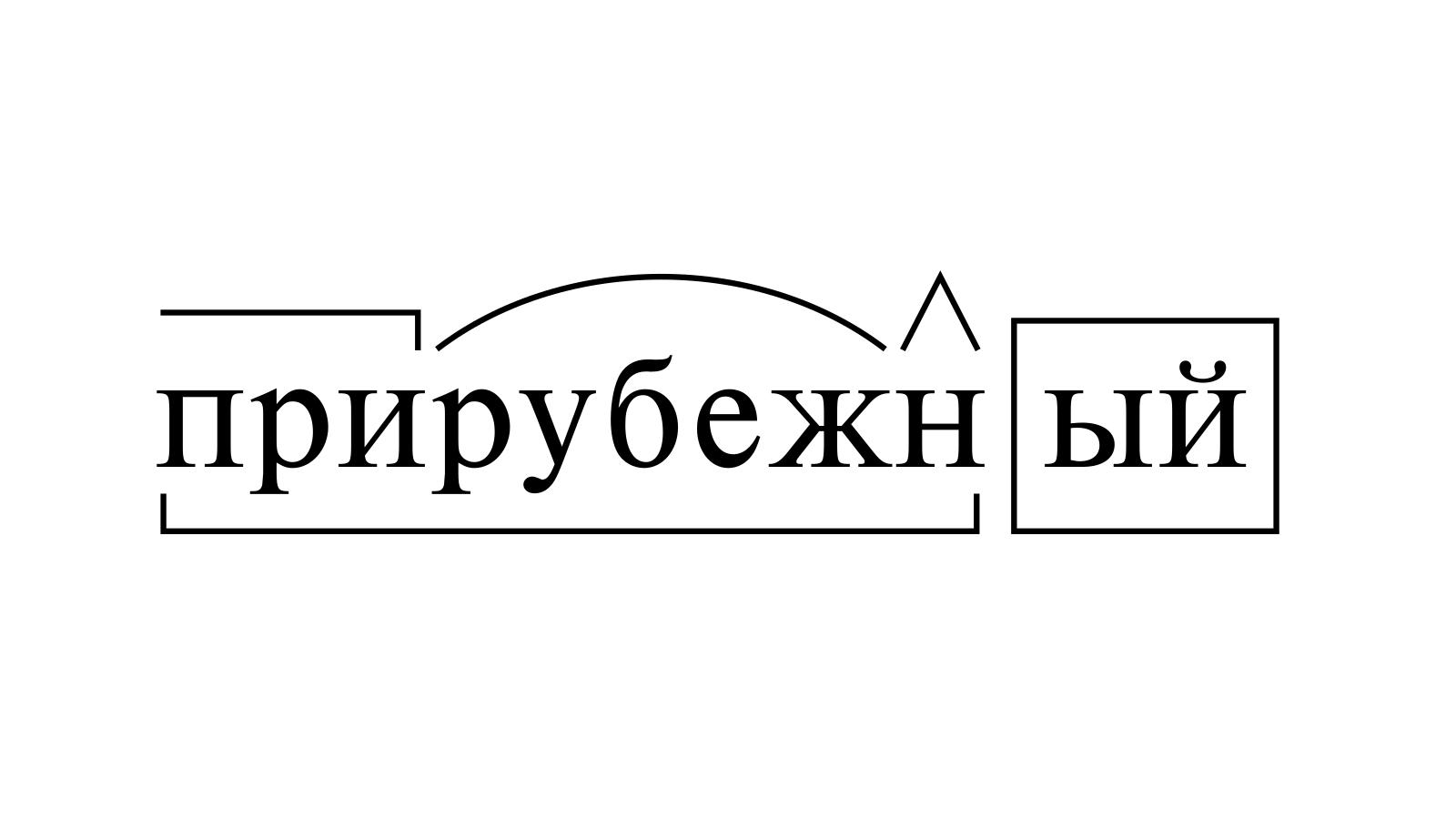 Разбор слова «прирубежный» по составу