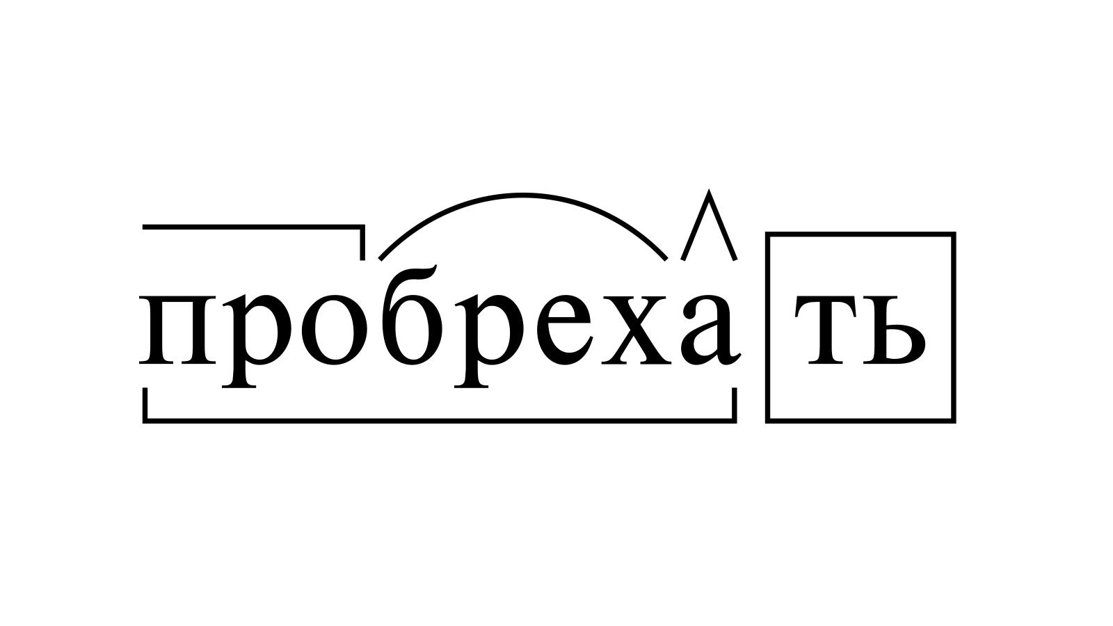 Разбор слова «пробрехать» по составу