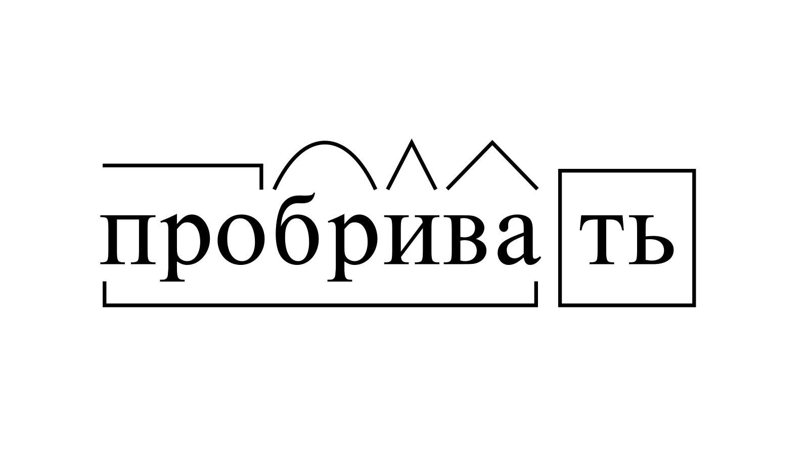 Разбор слова «пробривать» по составу
