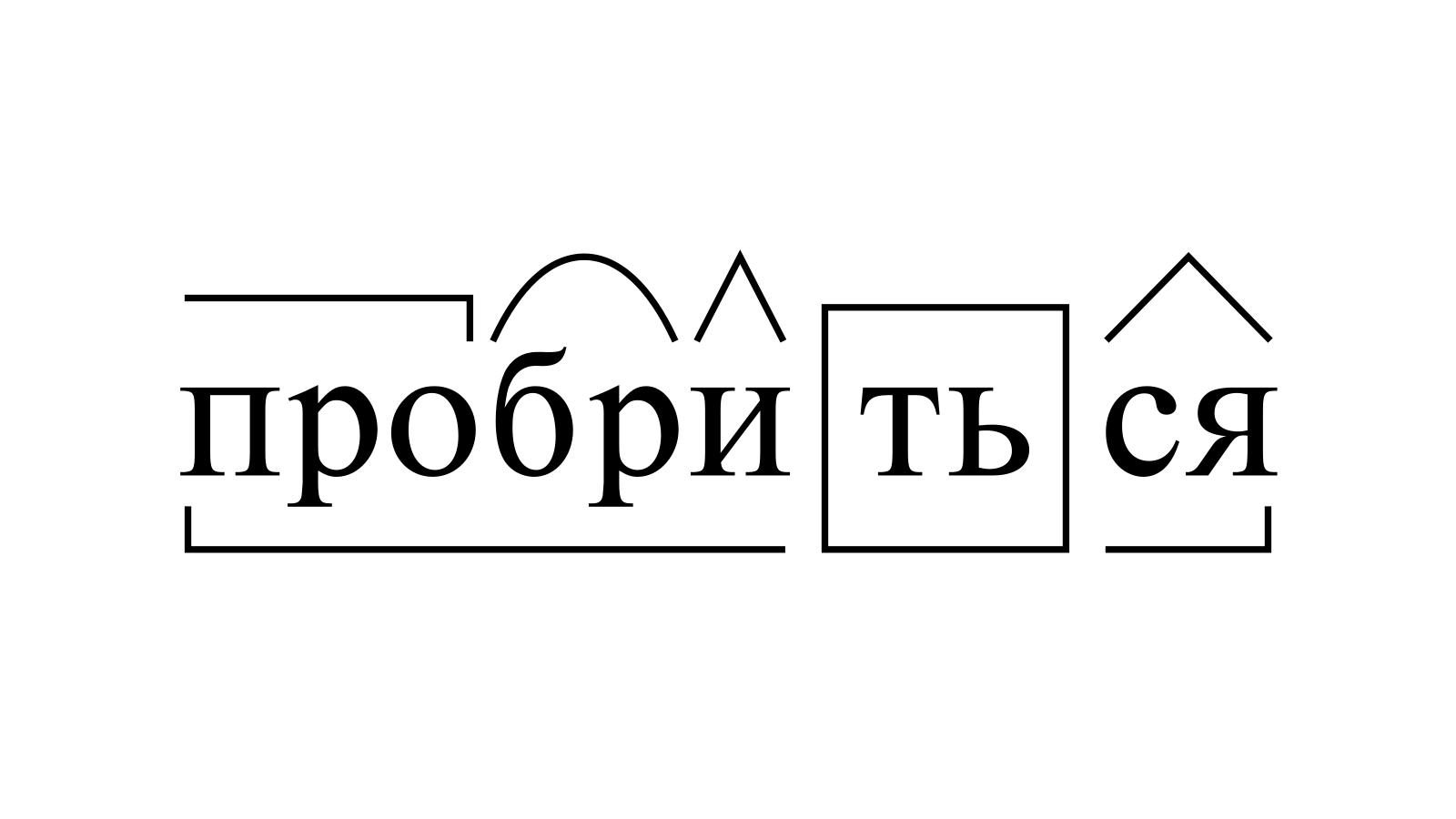 Разбор слова «пробриться» по составу