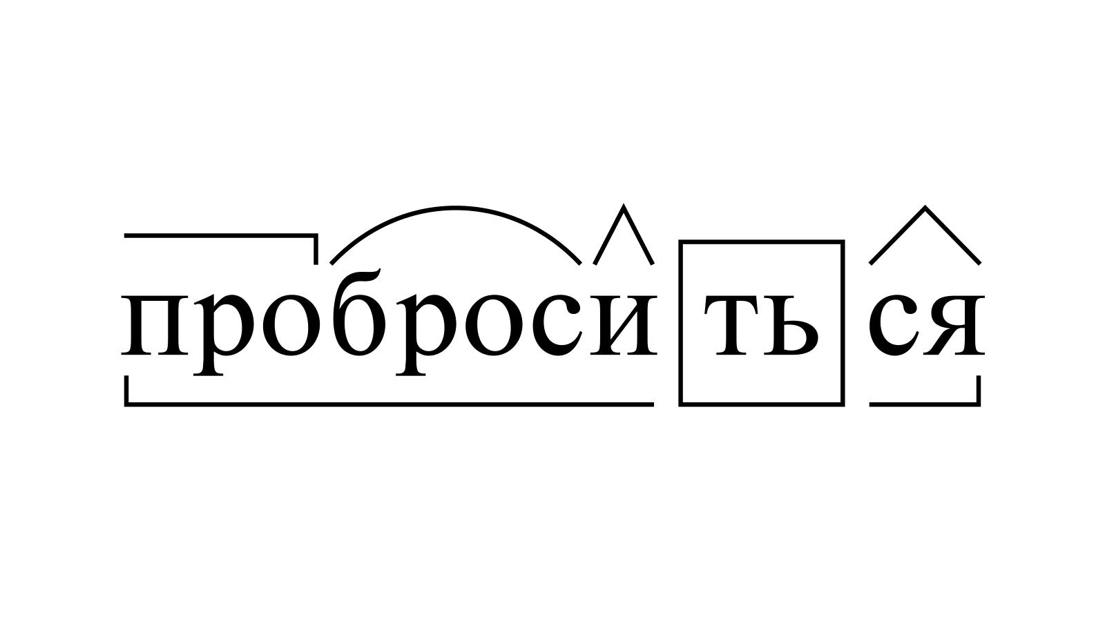 Разбор слова «проброситься» по составу