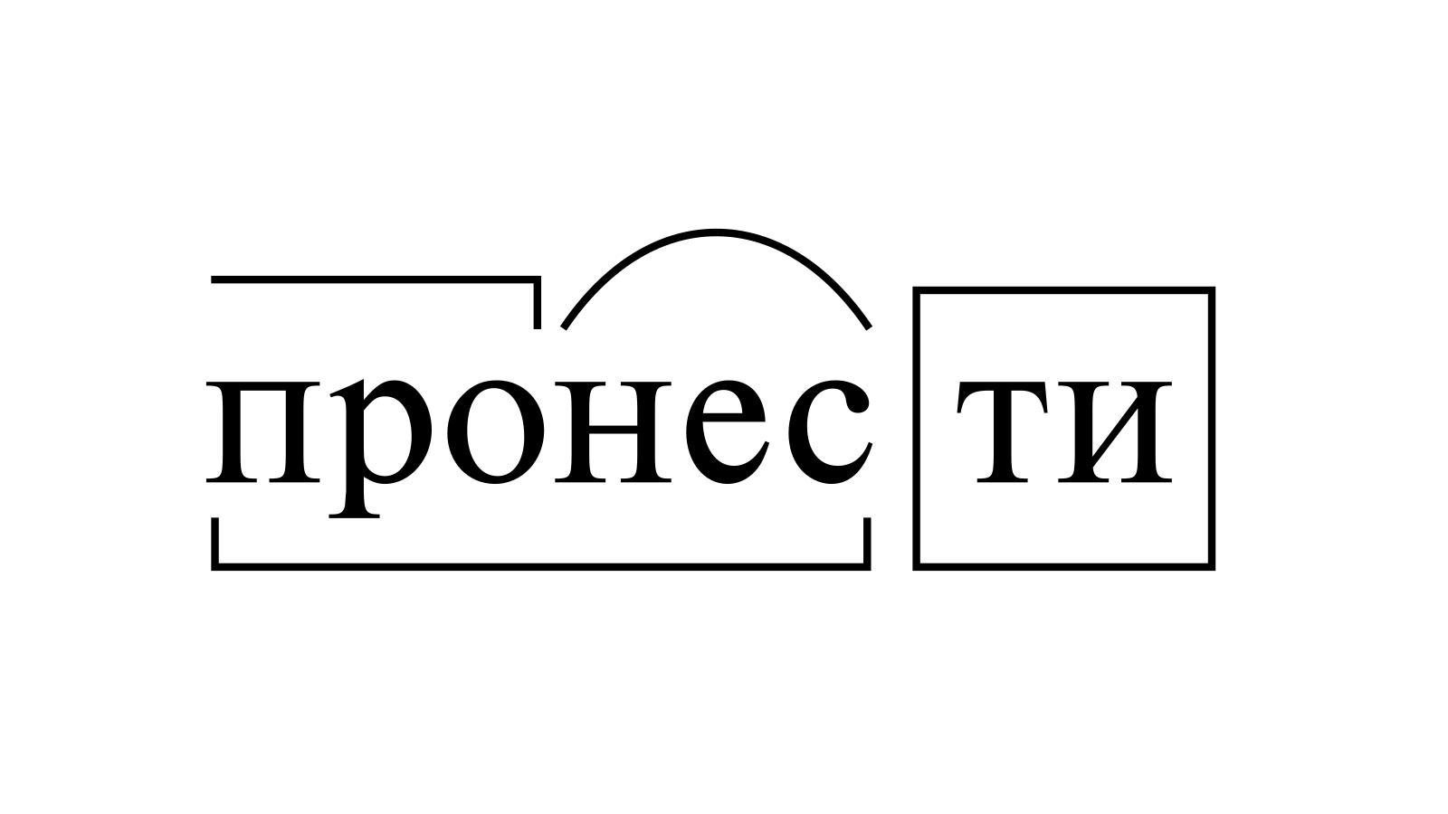 Разбор слова «пронести» по составу