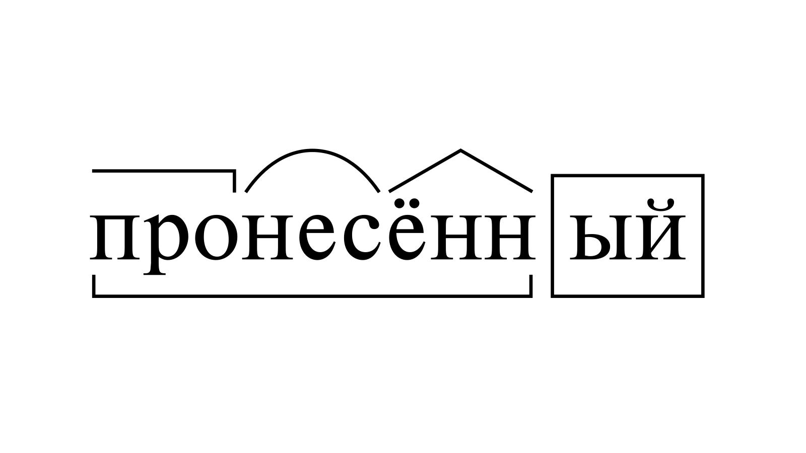 Разбор слова «пронесённый» по составу