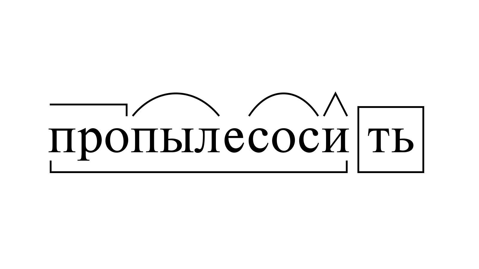 Разбор слова «пропылесосить» по составу