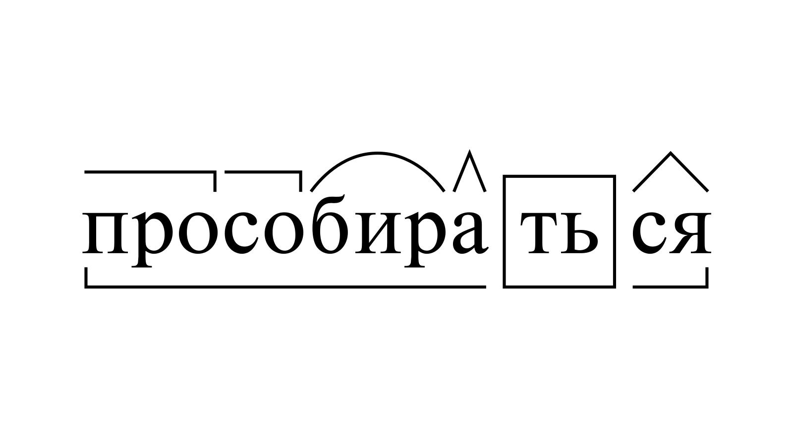 Разбор слова «прособираться» по составу