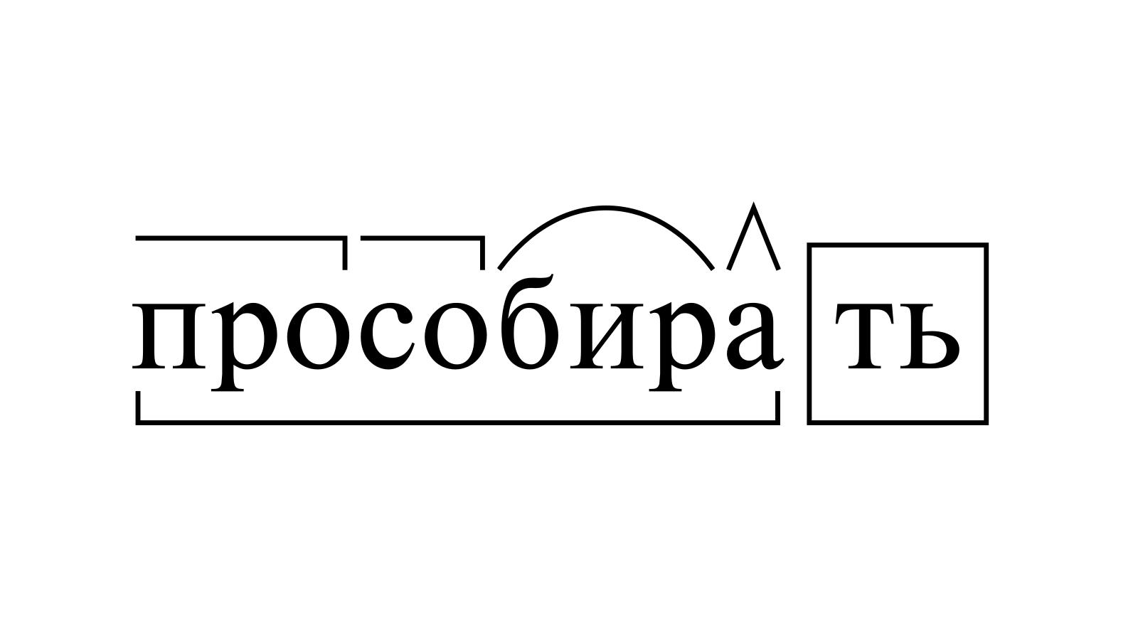 Разбор слова «прособирать» по составу