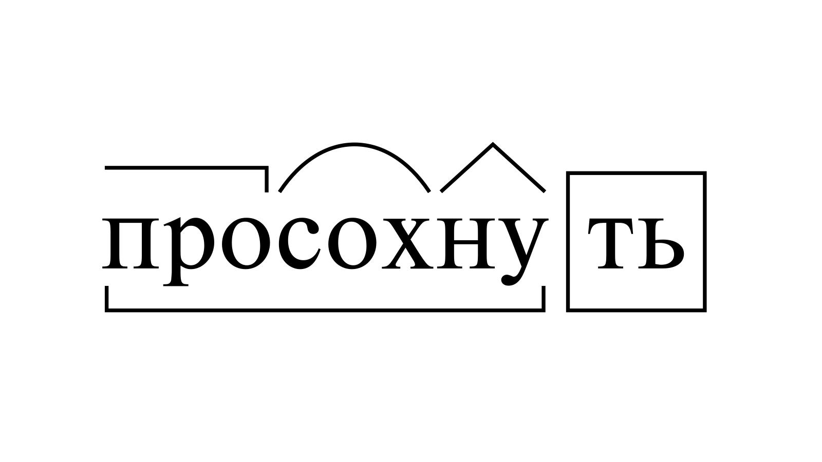 Разбор слова «просохнуть» по составу