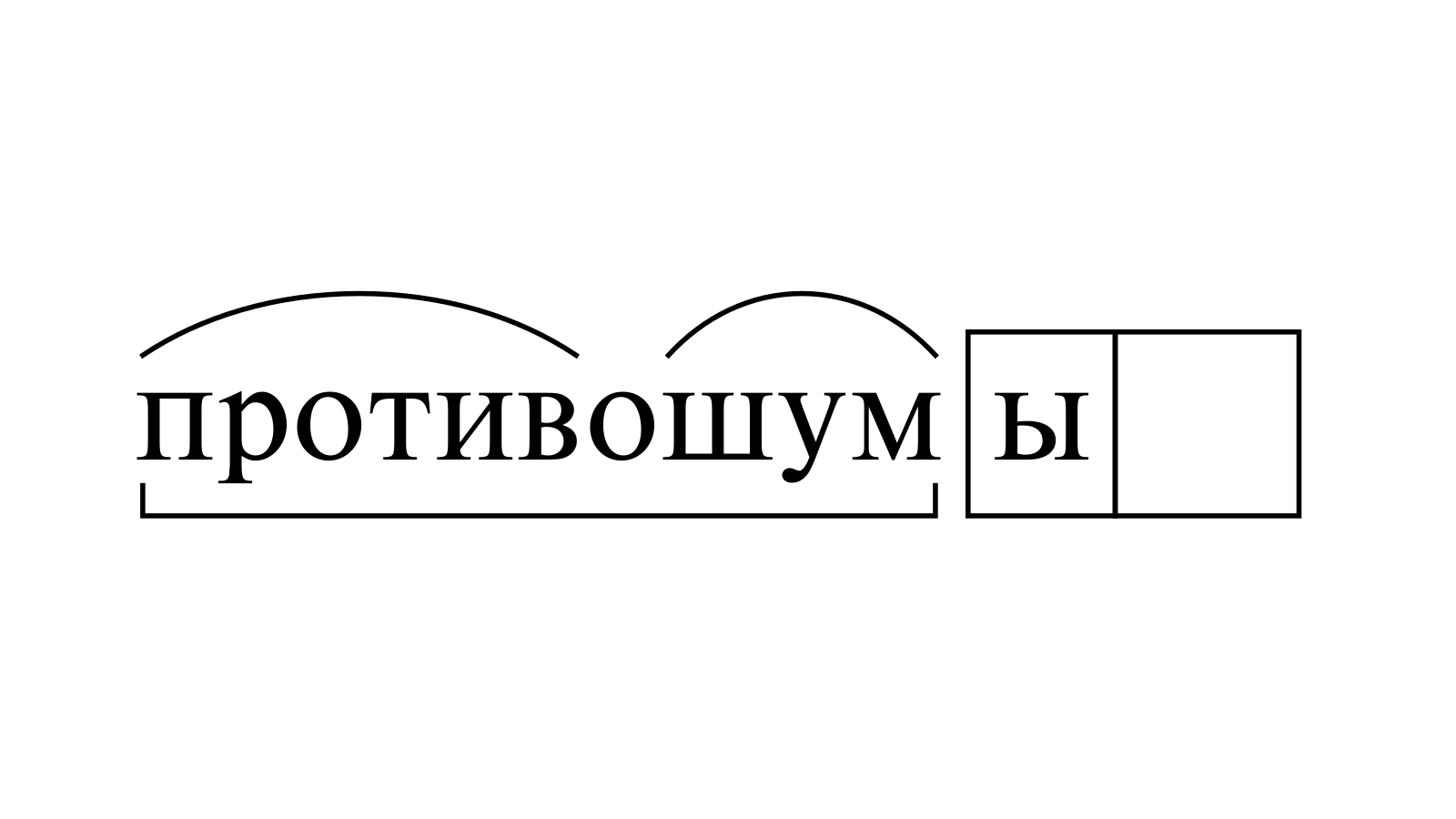 Разбор слова «противошумы» по составу