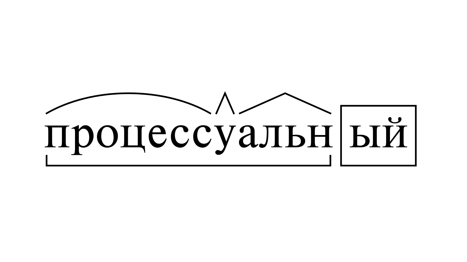 Разбор слова «процессуальный» по составу