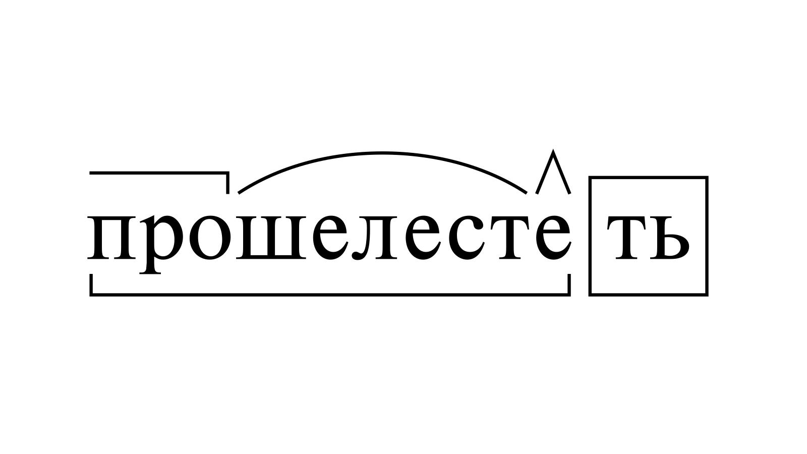 Разбор слова «прошелестеть» по составу