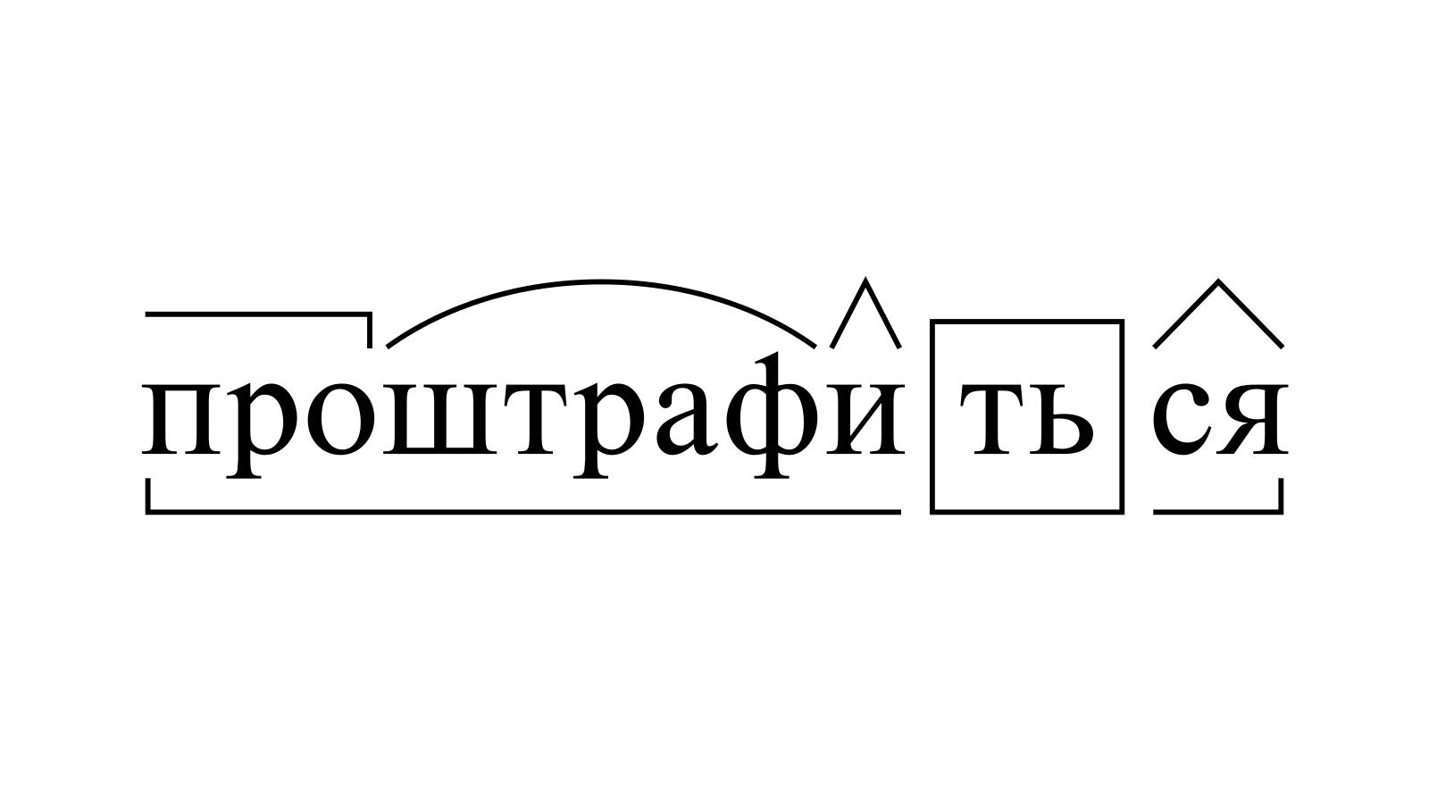 Разбор слова «проштрафиться» по составу