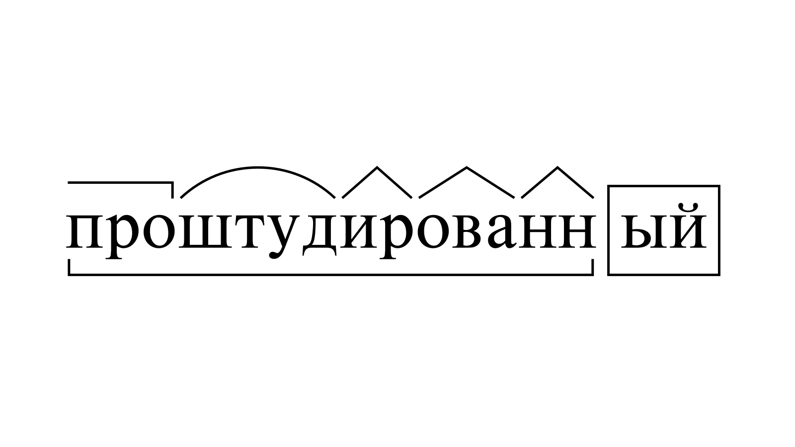Разбор слова «проштудированный» по составу