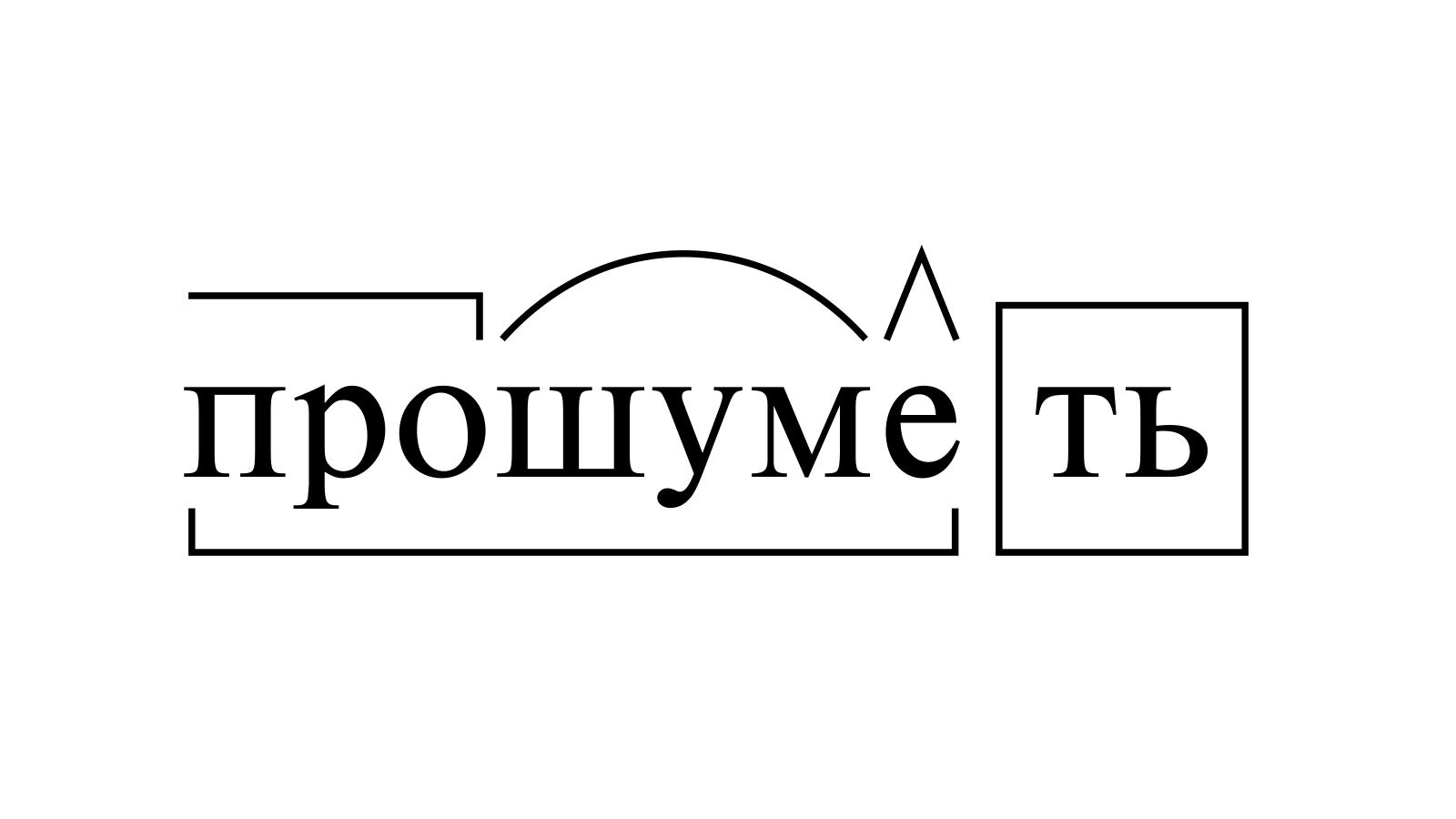 Разбор слова «прошуметь» по составу