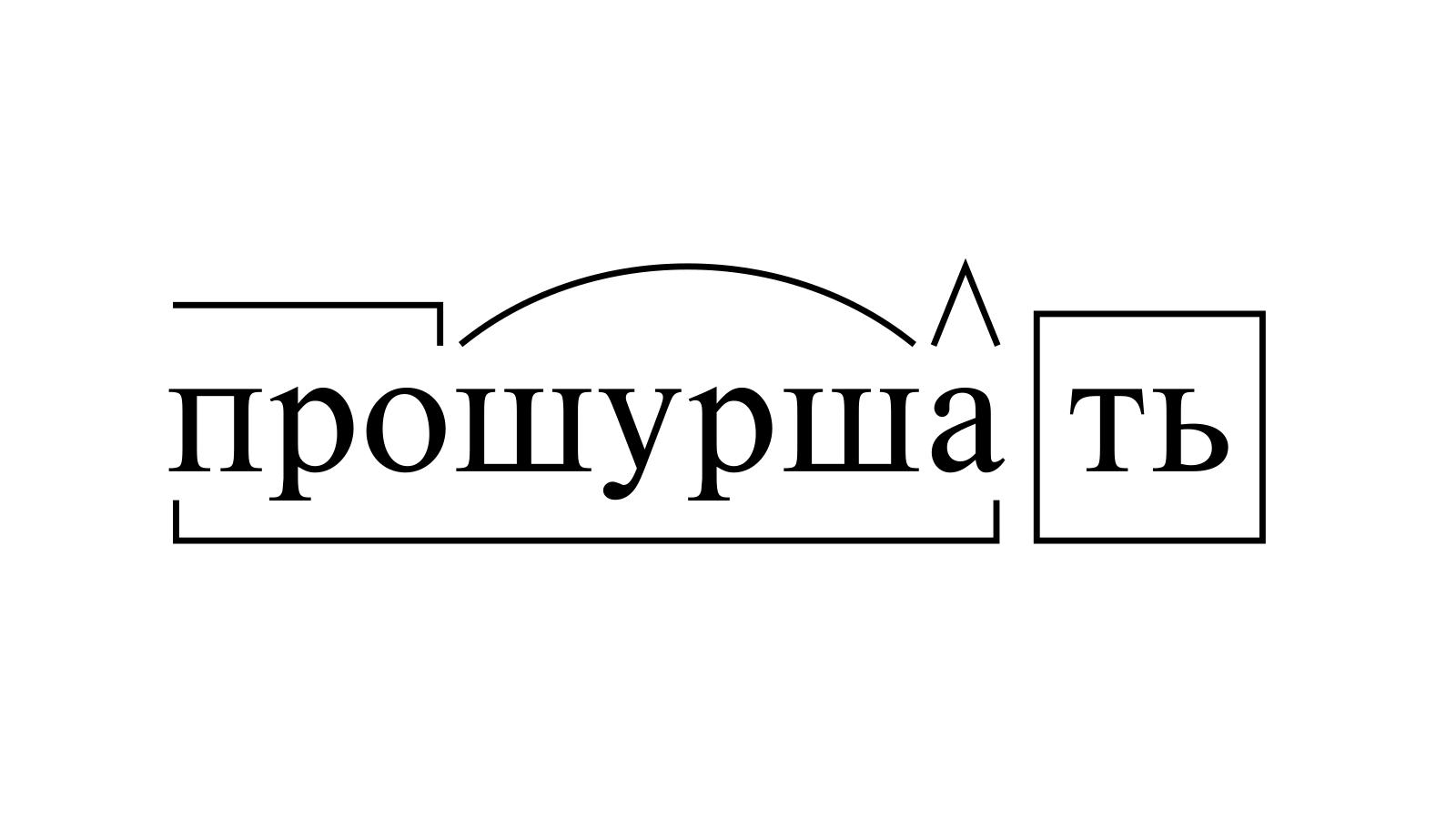 Разбор слова «прошуршать» по составу