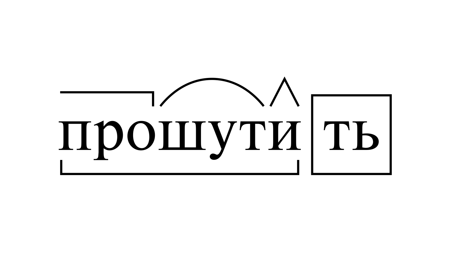 Разбор слова «прошутить» по составу