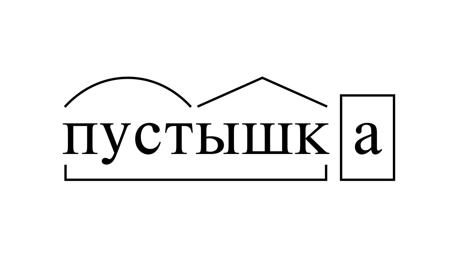 Разбор слова «пустышка» по составу