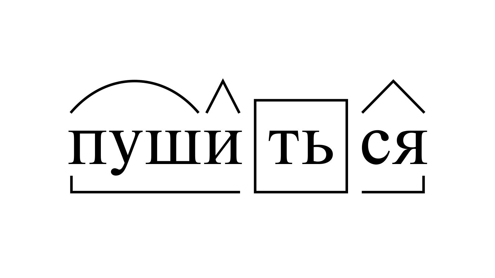 Разбор слова «пушиться» по составу