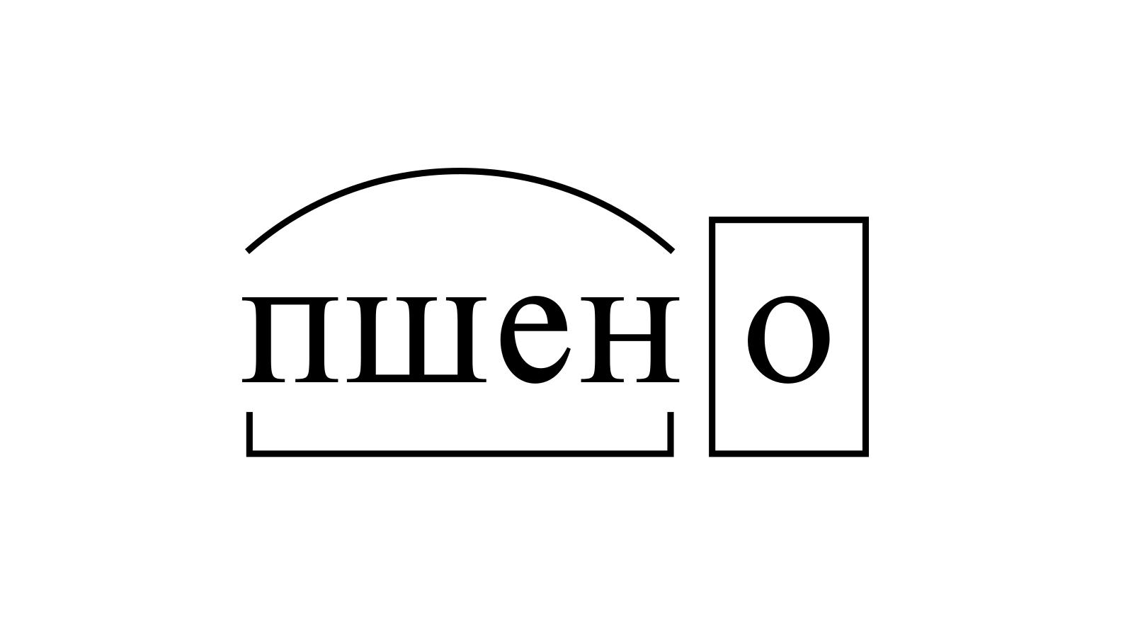 Разбор слова «пшено» по составу