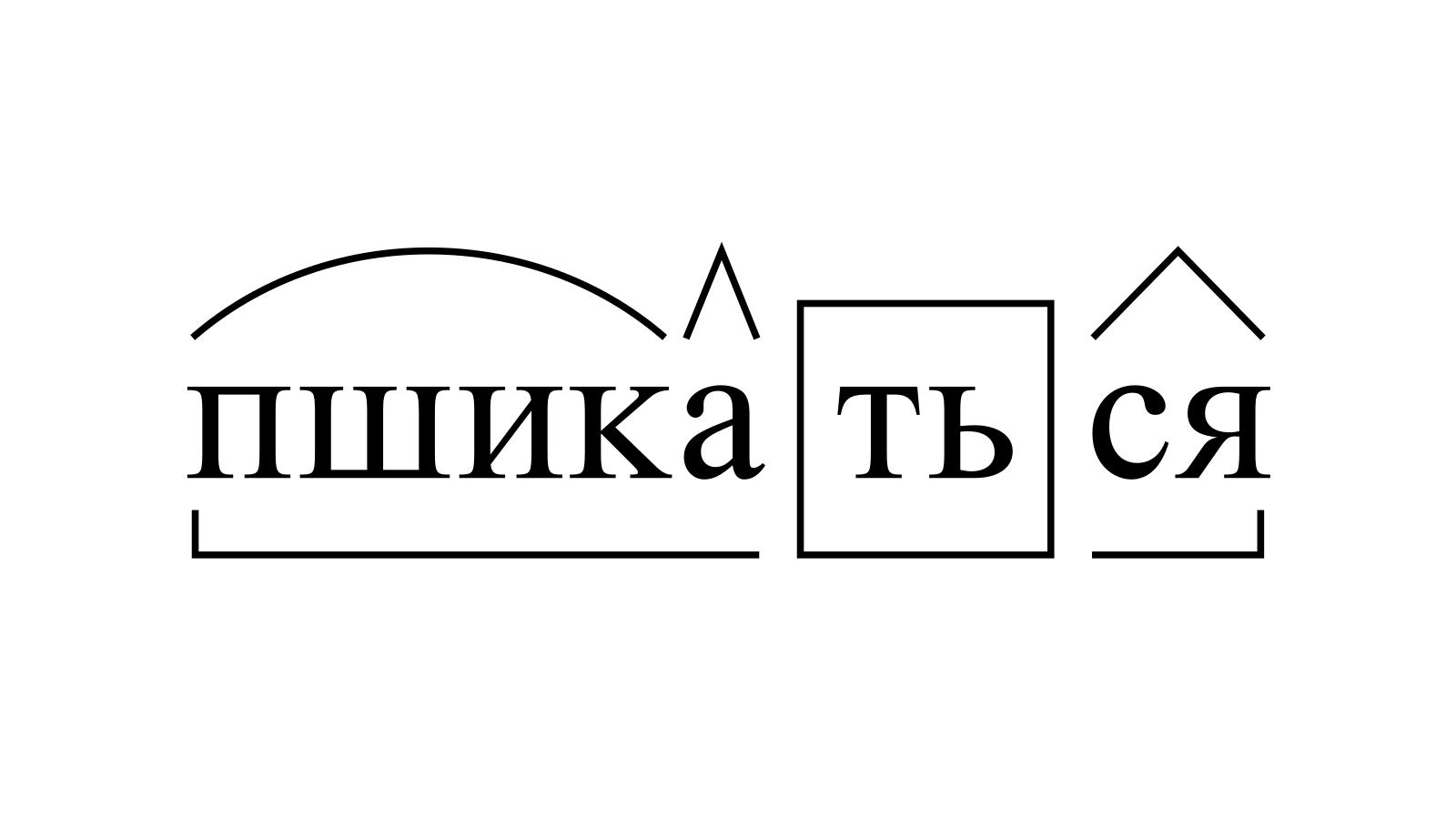 Разбор слова «пшикаться» по составу