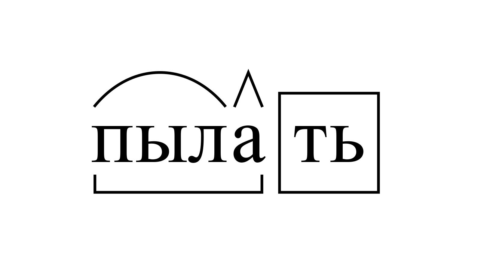 Разбор слова «пылать» по составу