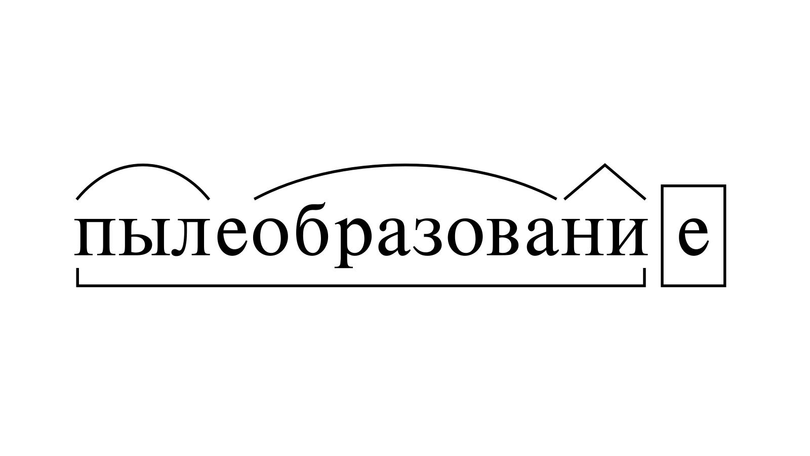 Разбор слова «пылеобразование» по составу