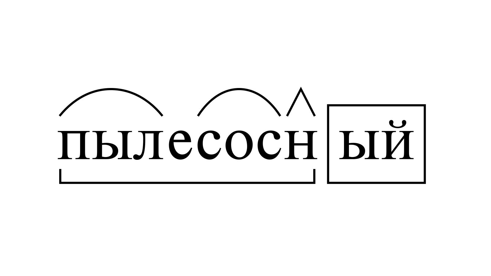 Разбор слова «пылесосный» по составу