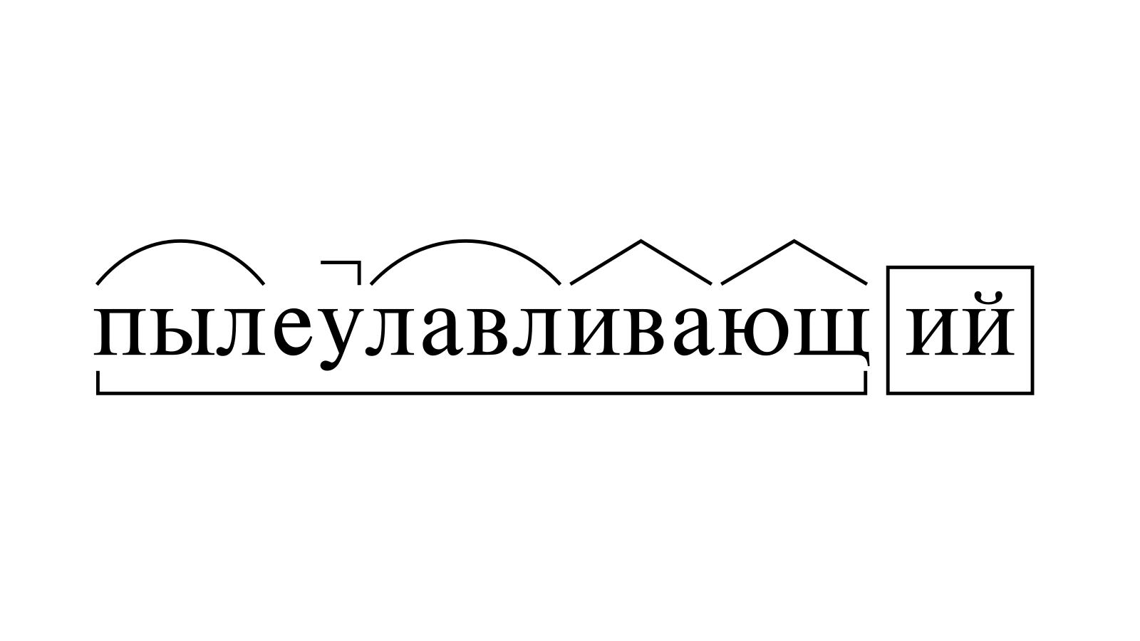 Разбор слова «пылеулавливающий» по составу