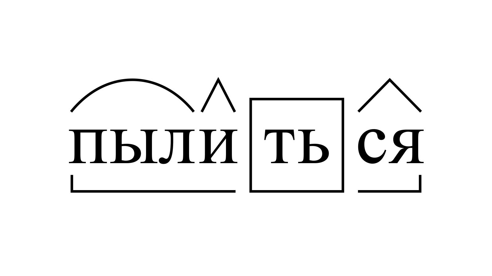 Разбор слова «пылиться» по составу