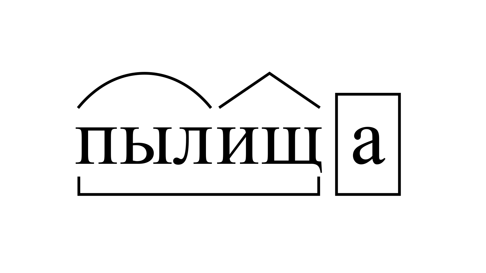 Разбор слова «пылища» по составу