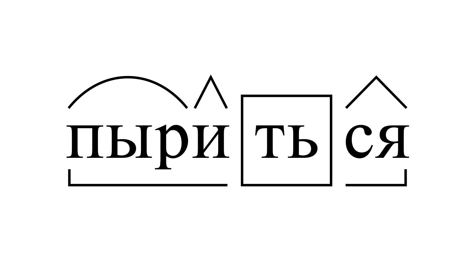 Разбор слова «пыриться» по составу