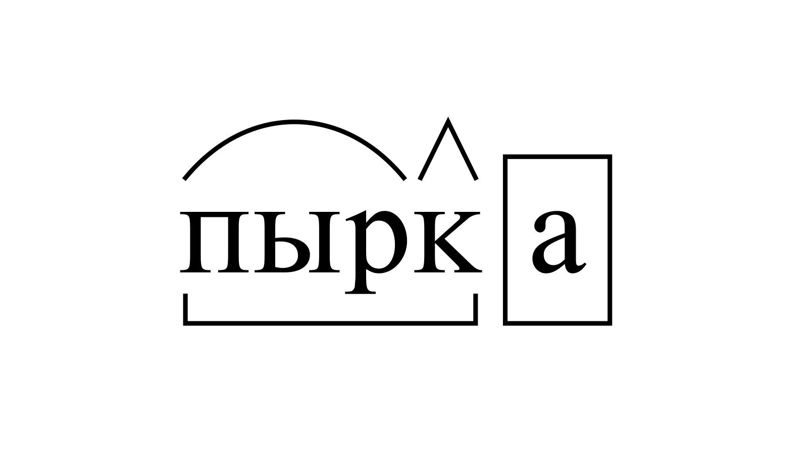 Разбор слова «пырка» по составу