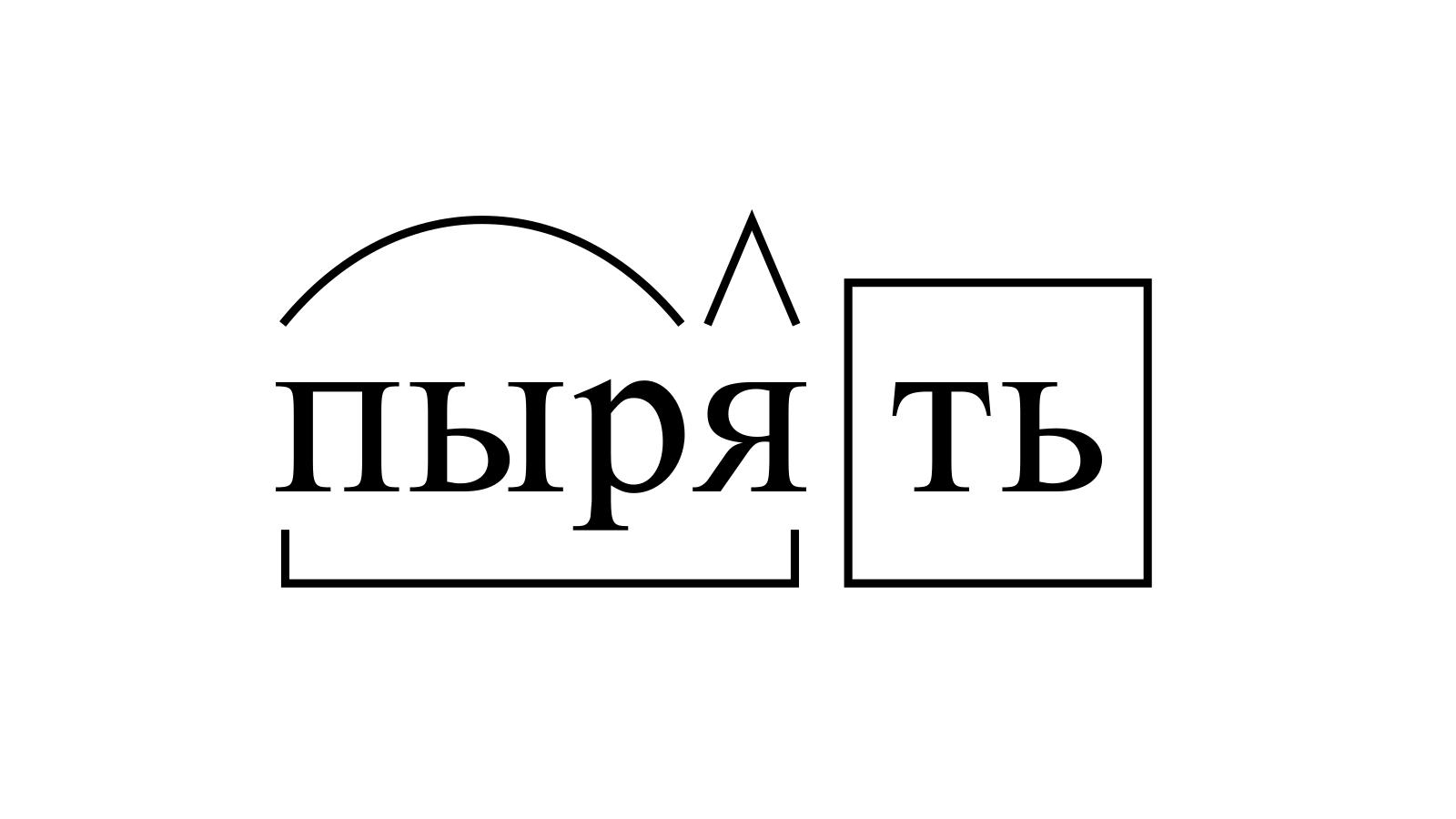 Разбор слова «пырять» по составу