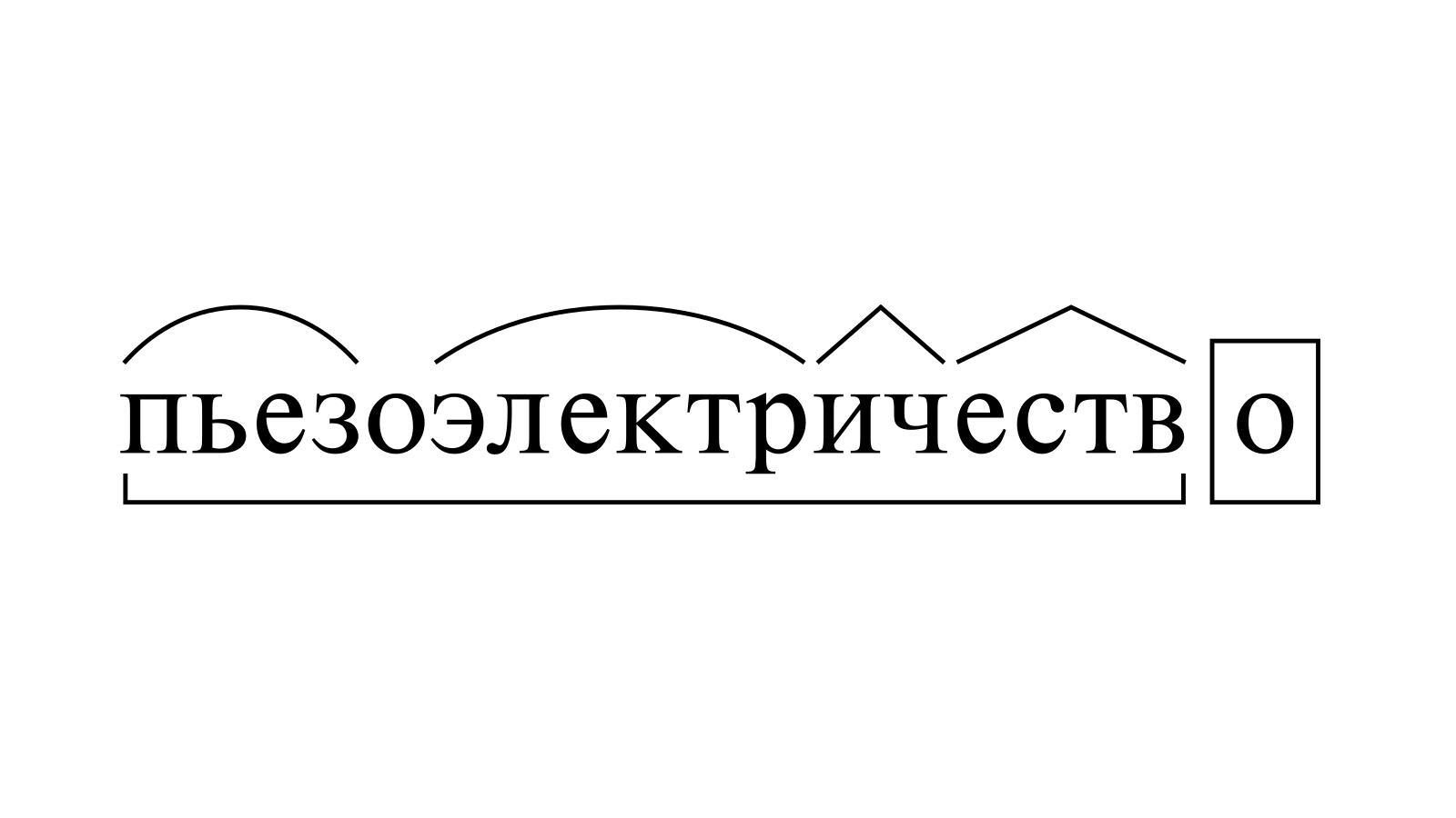 Разбор слова «пьезоэлектричество» по составу