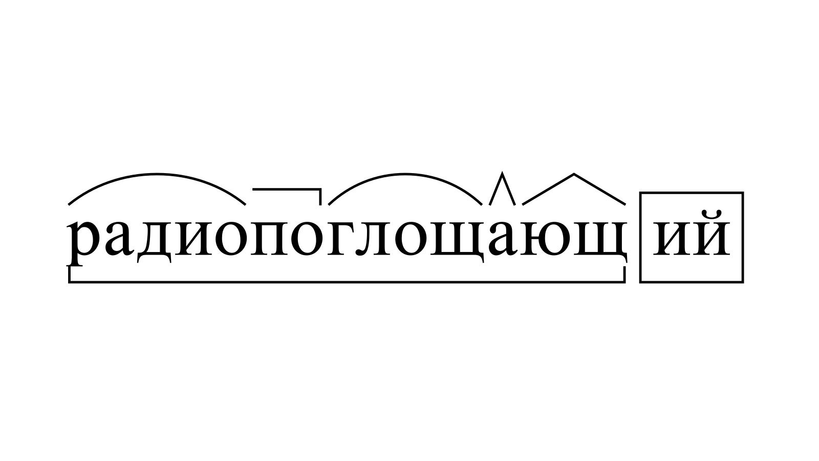 Разбор слова «радиопоглощающий» по составу