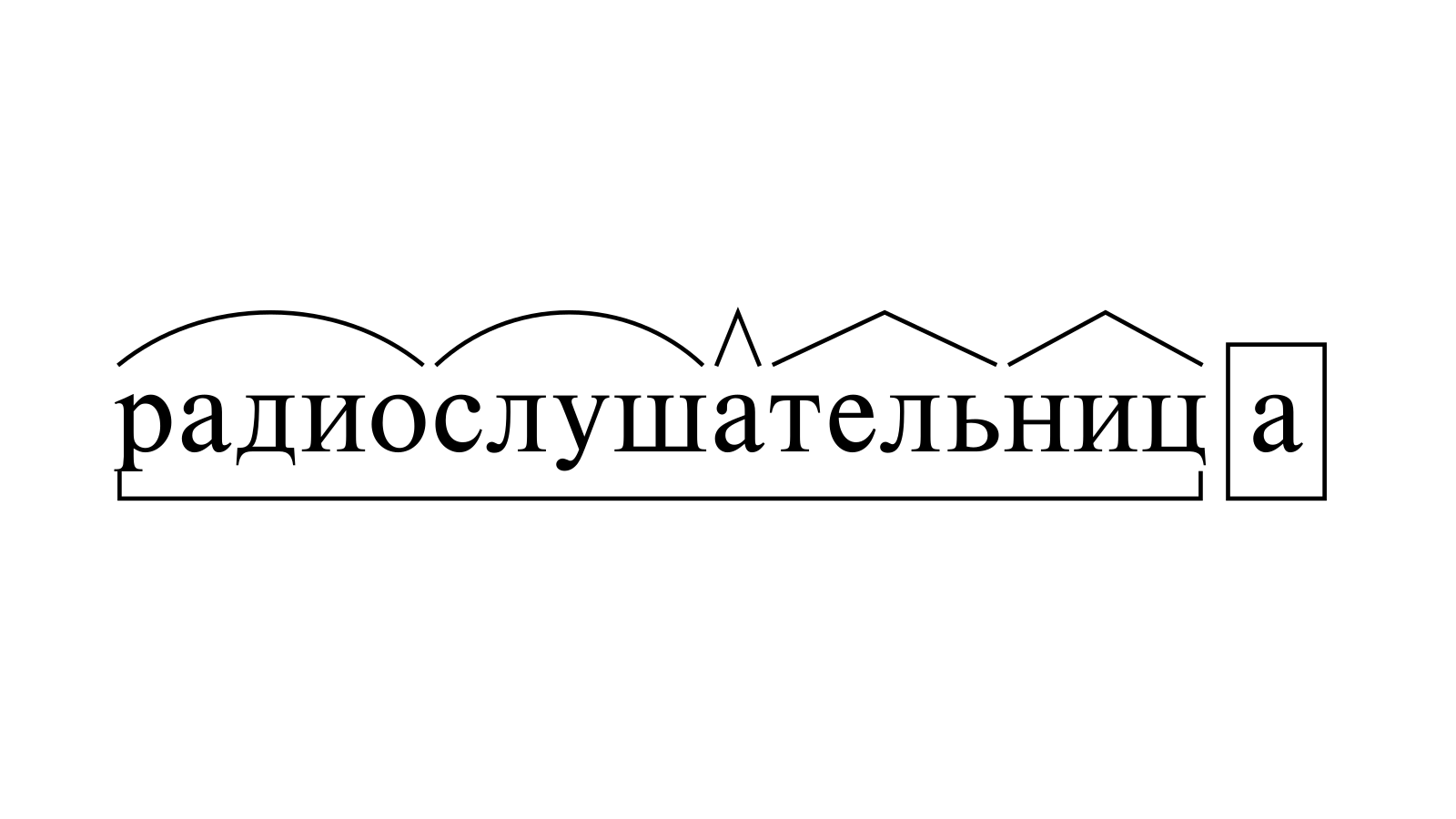 Разбор слова «радиослушательница» по составу