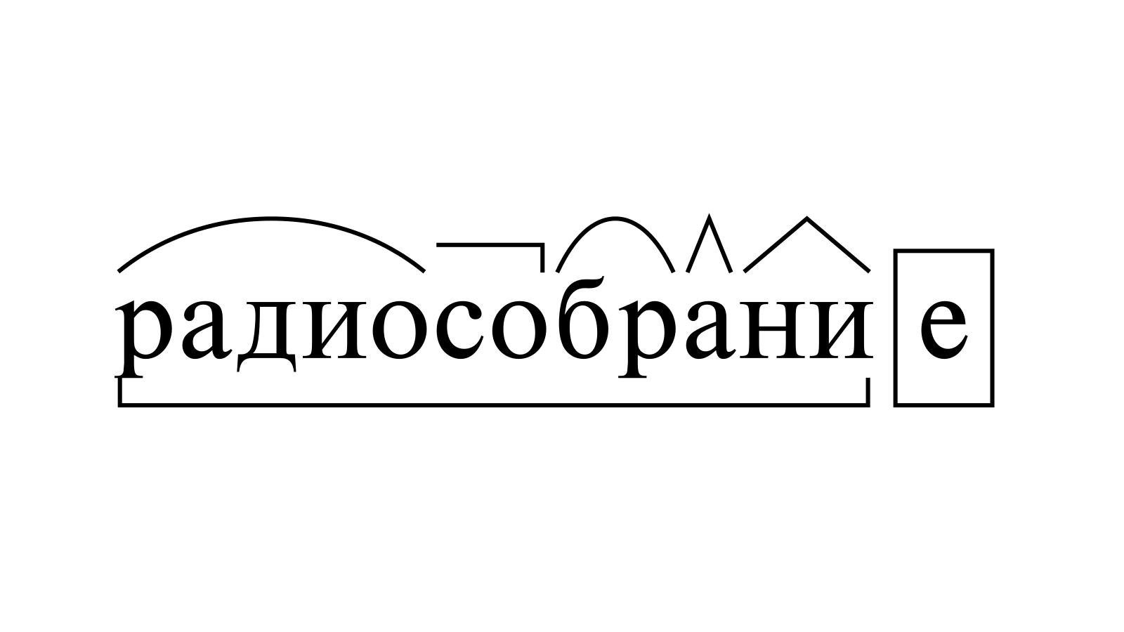 Разбор слова «радиособрание» по составу