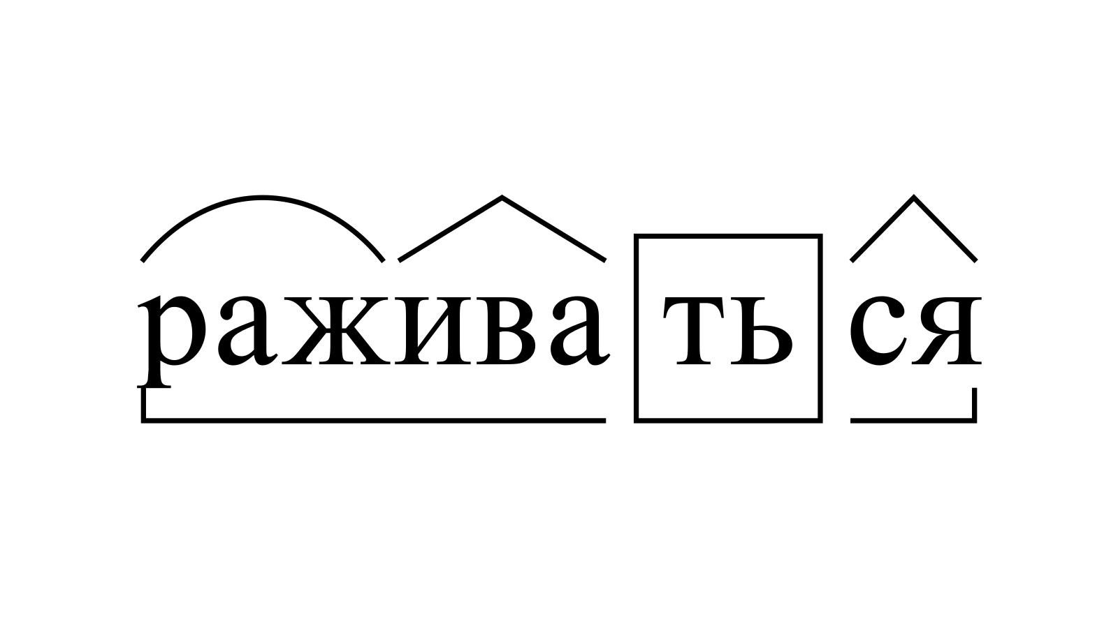 Разбор слова «раживаться» по составу