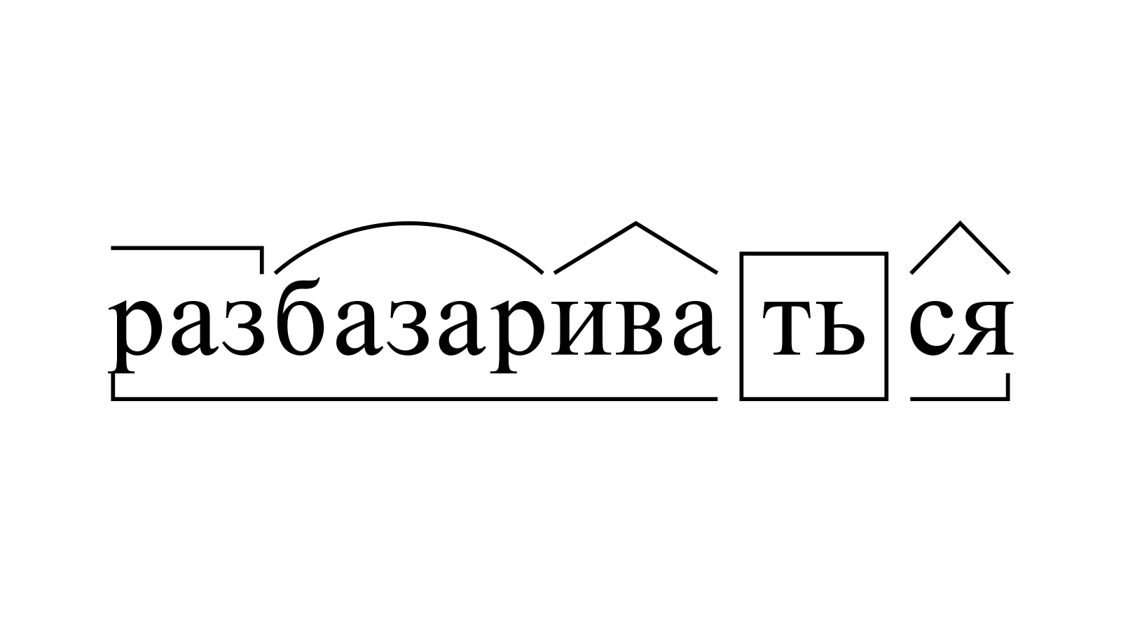 Разбор слова «разбазариваться» по составу