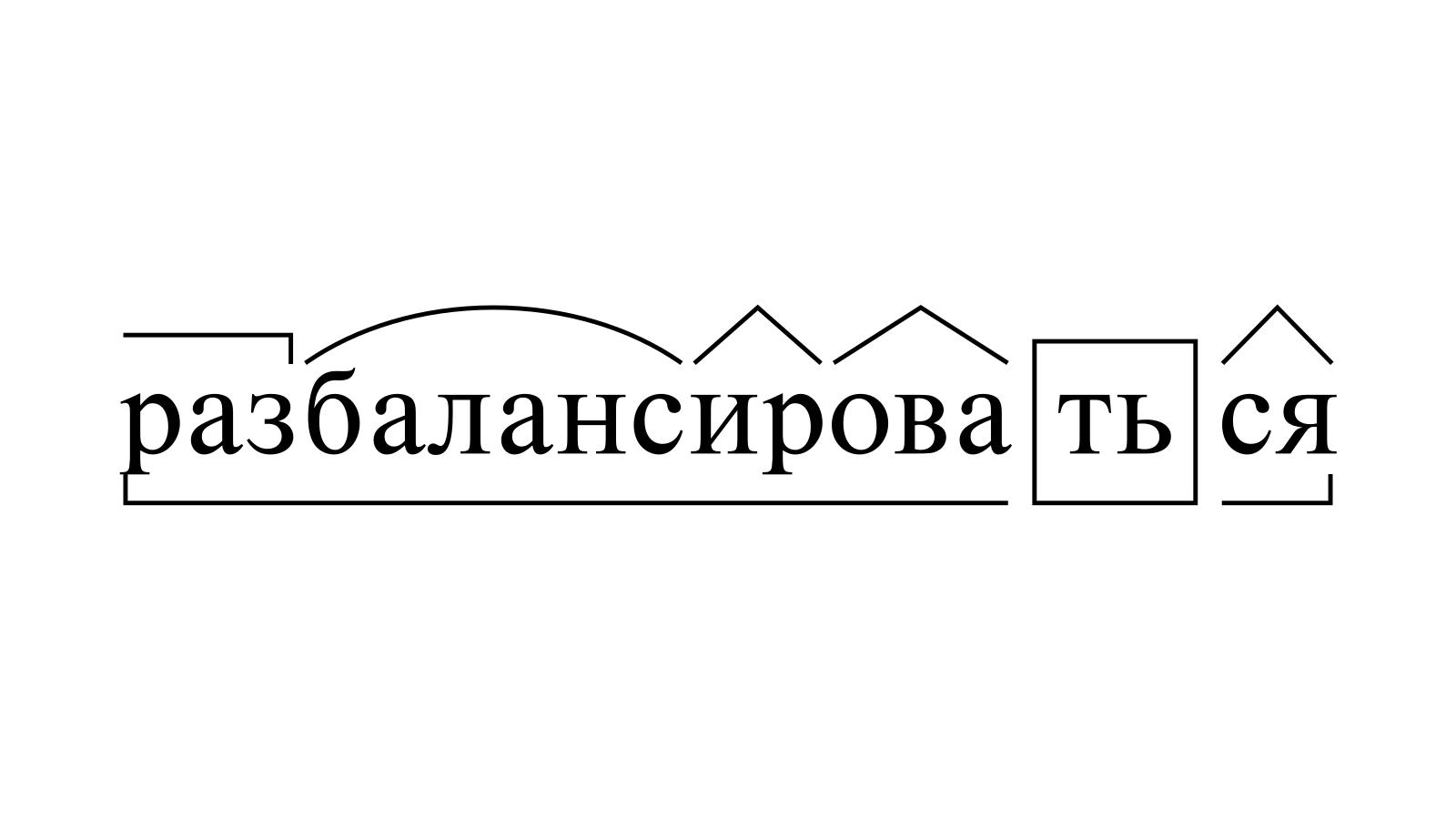 Разбор слова «разбалансироваться» по составу