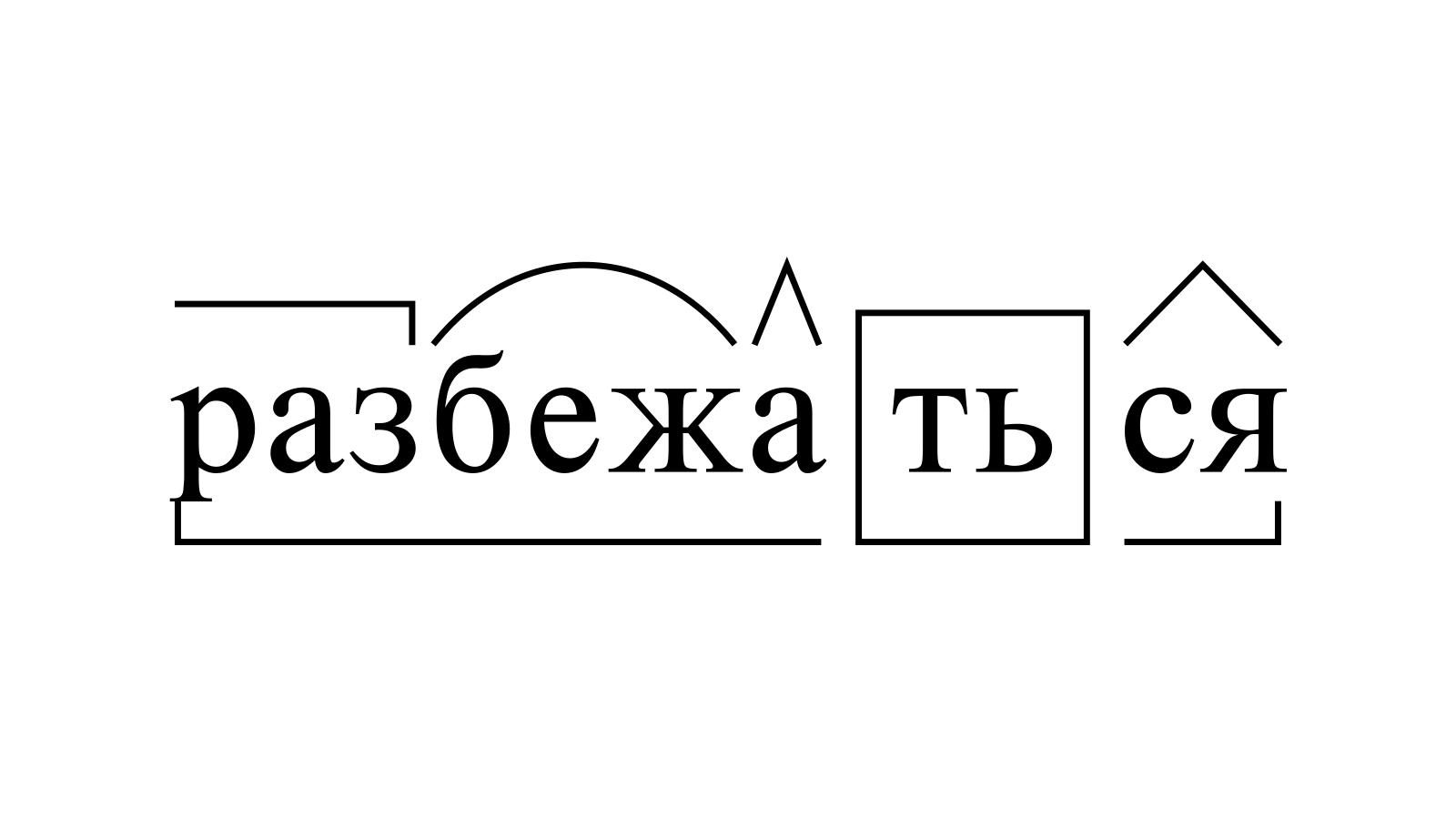 Разбор слова «разбежаться» по составу