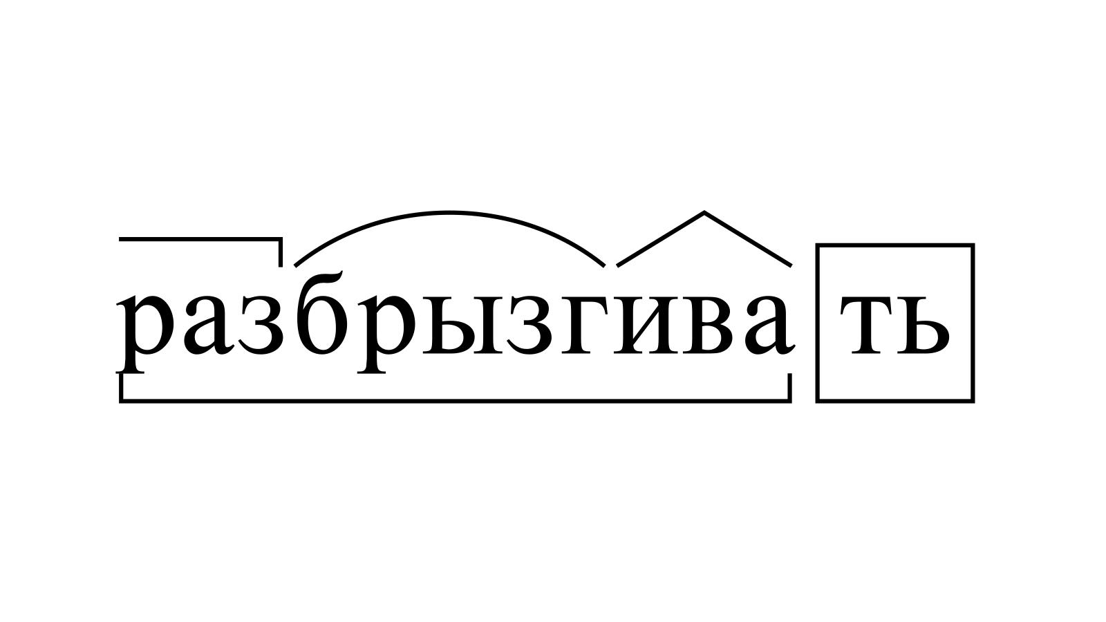 Разбор слова «разбрызгивать» по составу