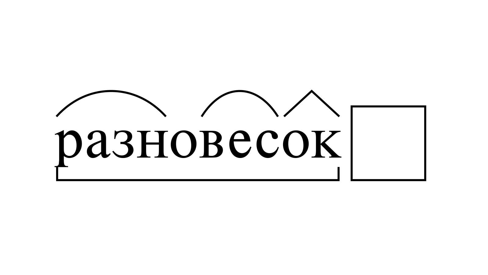 Разбор слова «разновесок» по составу