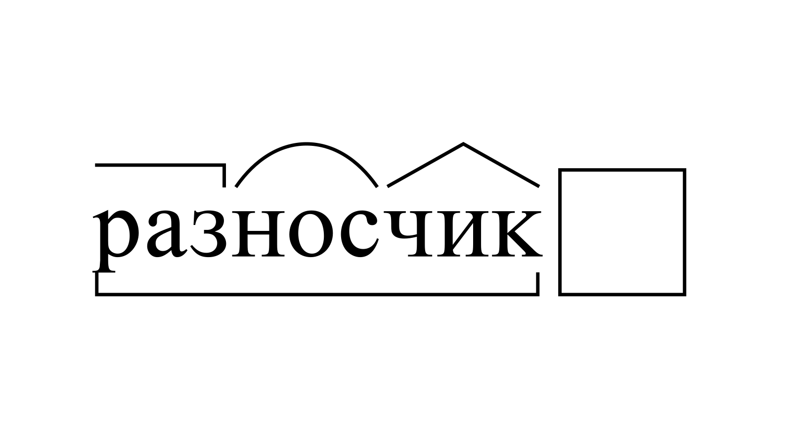 Разбор слова «разносчик» по составу