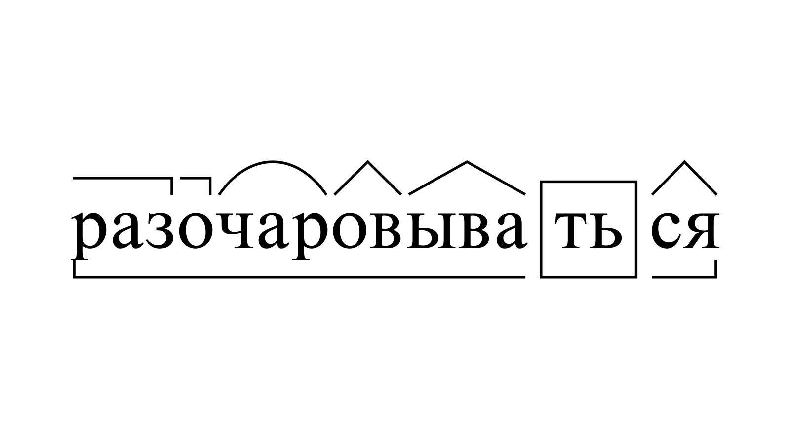 Разбор слова «разочаровываться» по составу