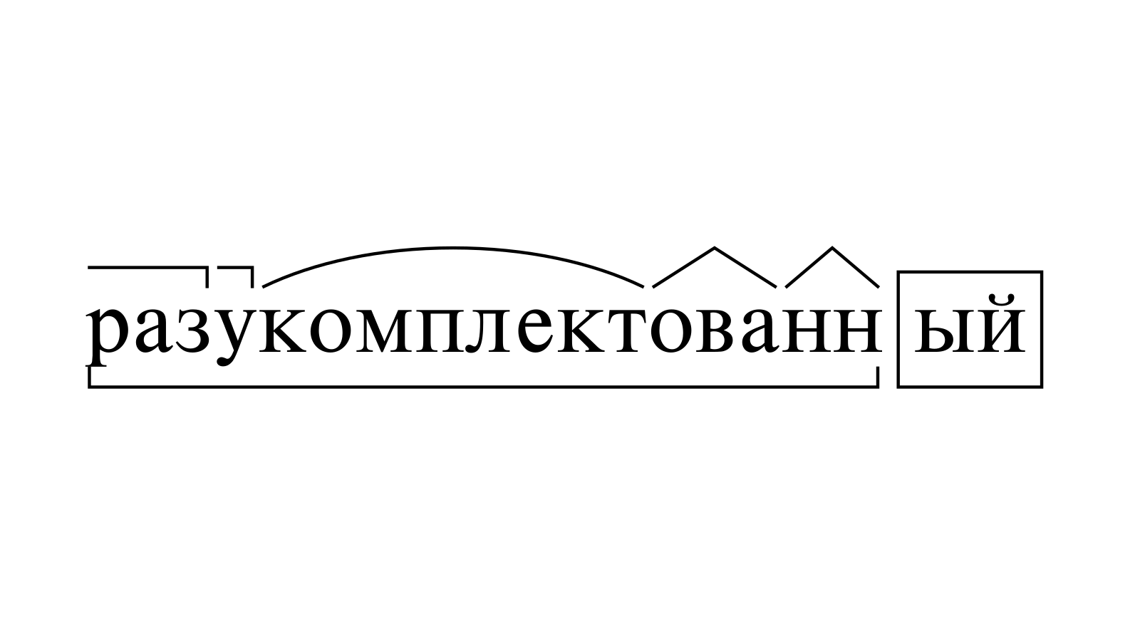 Разбор слова «разукомплектованный» по составу