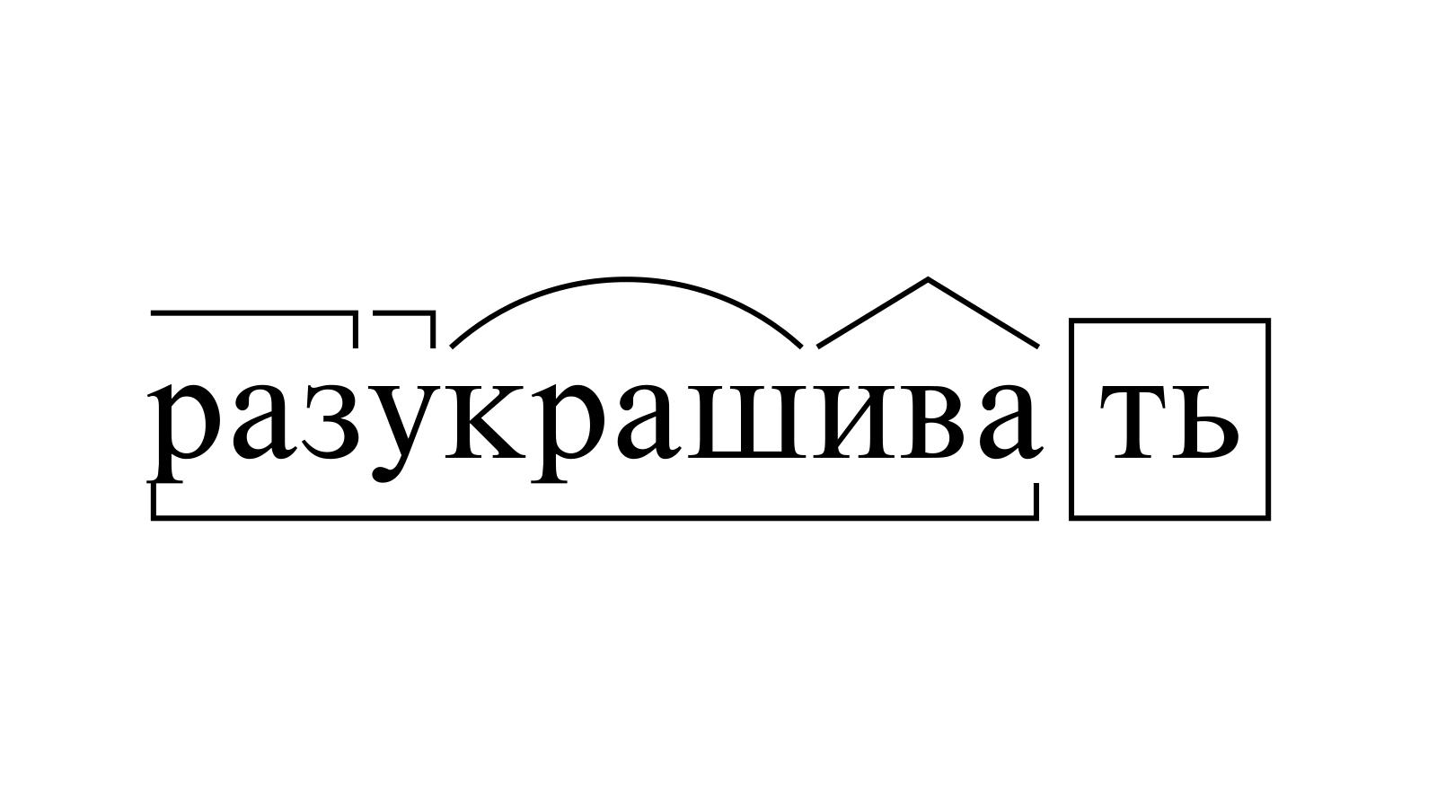 Разбор слова «разукрашивать» по составу