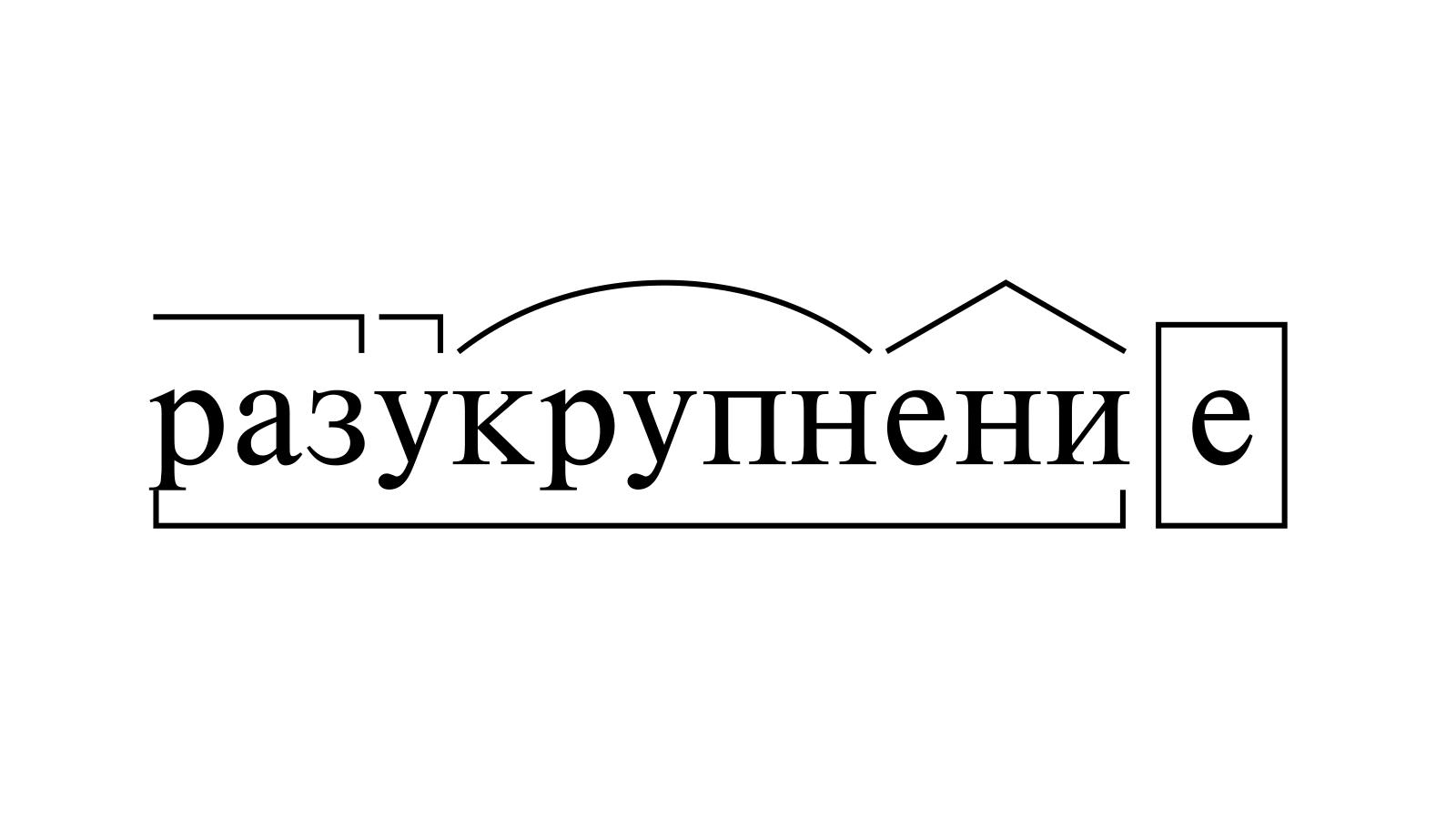 Разбор слова «разукрупнение» по составу